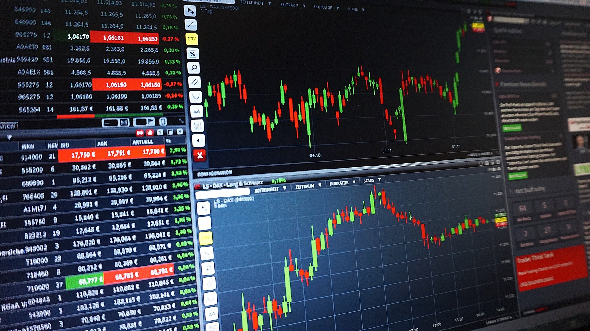 Definition of Demat & Trading Account, their usage and differences